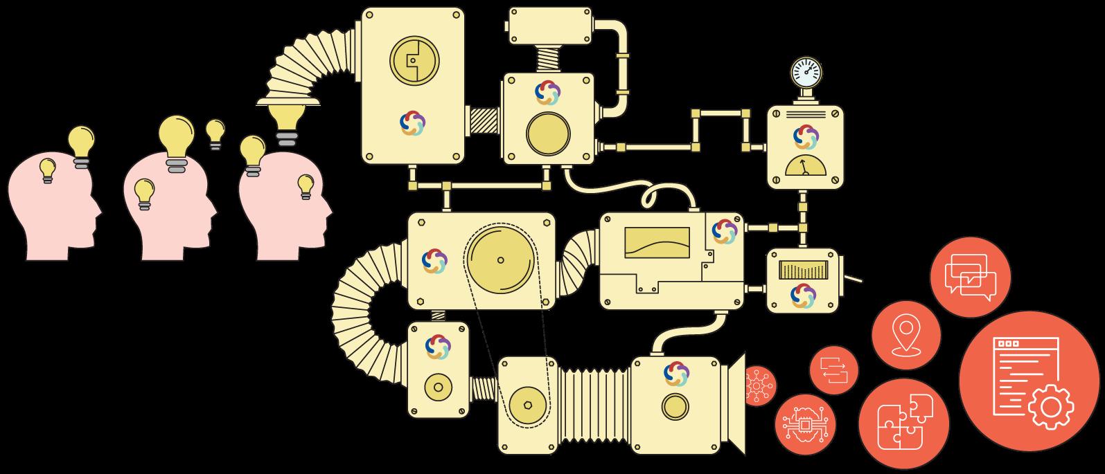 Idea Machine